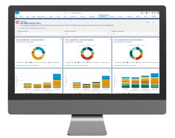 Campaign Attribution accurately measures campaign performance natively in Salesforce