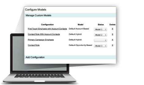 Out-Of-The-Box And Customizable Attribution Models